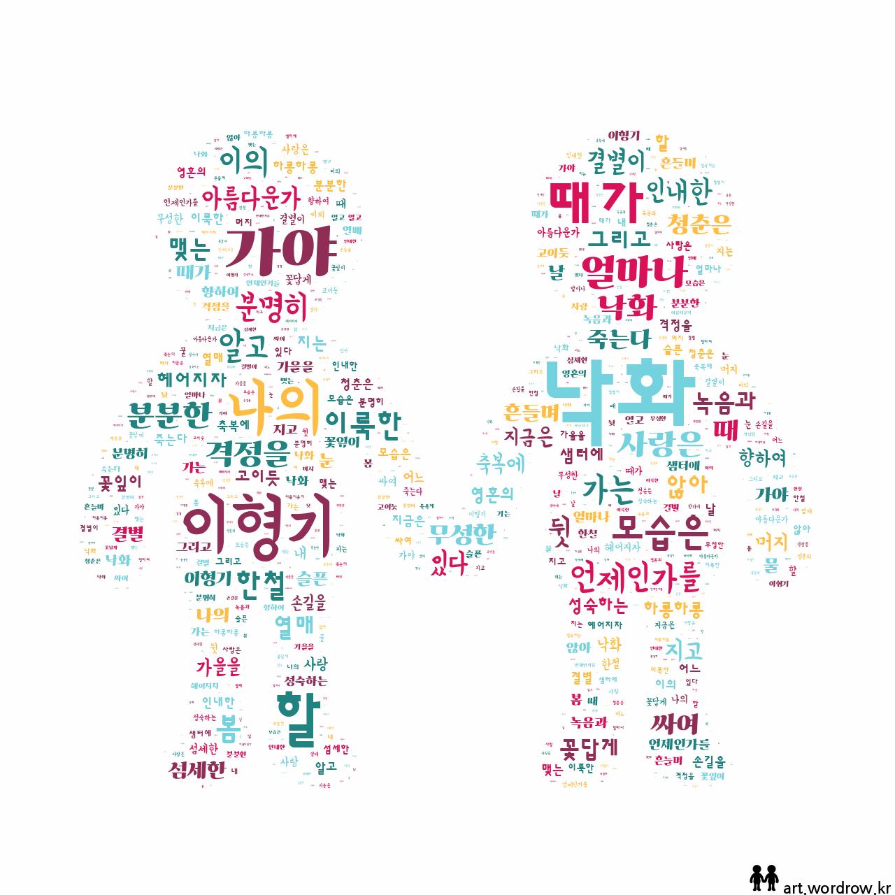 워드 클라우드: 낙화 [이형기]-21